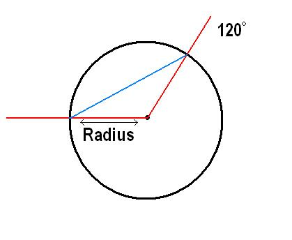 drawing of an angle in a circle